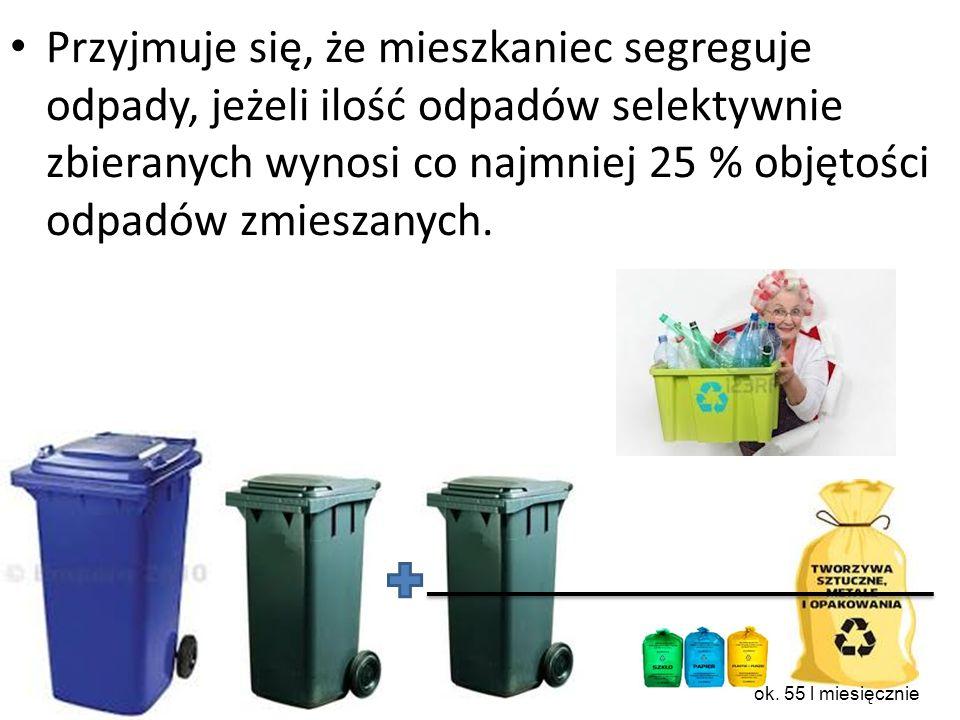 Przyjmuje się, że mieszkaniec segreguje odpady, jeżeli ilość odpadów selektywnie zbieranych wynosi co najmniej 25 % objętości odpadów zmieszanych. ok.