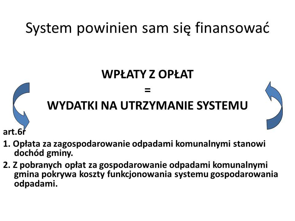 System powinien sam się finansować WPŁATY Z OPŁAT = WYDATKI NA UTRZYMANIE SYSTEMU art.6r 1. Opłata za zagospodarowanie odpadami komunalnymi stanowi do