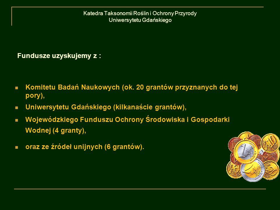 Katedra Taksonomii Roślin i Ochrony Przyrody Uniwersytetu Gdańskiego Komitetu Badań Naukowych (ok. 20 grantów przyznanych do tej pory), Uniwersytetu G