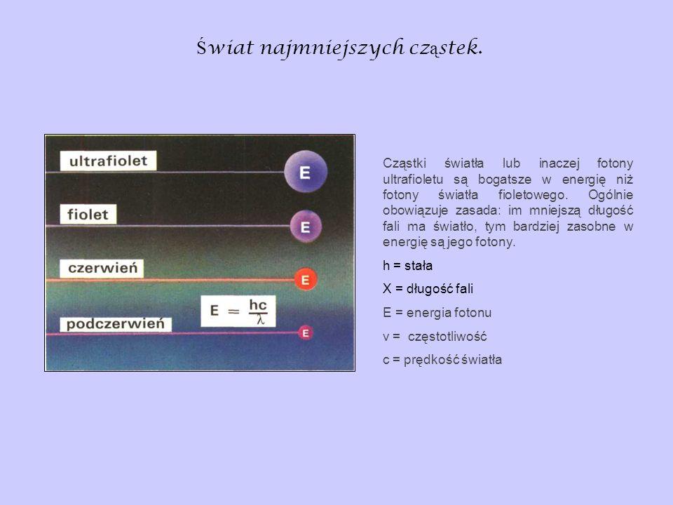 Ś wiat najmniejszych cz ą stek. Cząstki światła lub inaczej fotony ultrafioletu są bogatsze w energię niż fotony światła fioletowego. Ogólnie obowiązu