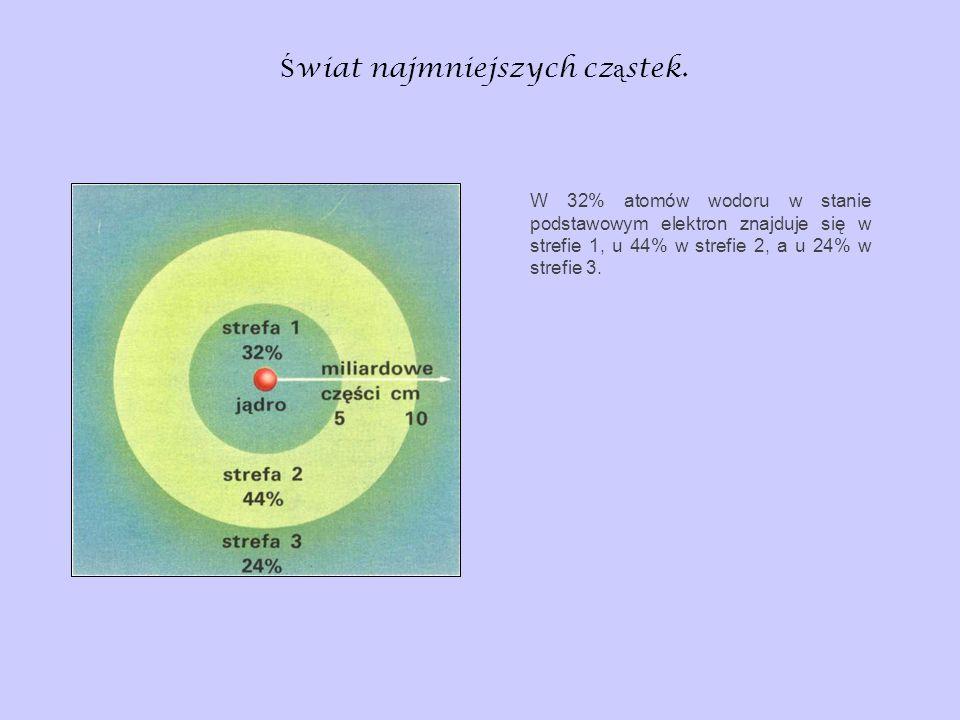 Ś wiat najmniejszych cz ą stek. W 32% atomów wodoru w stanie podstawowym elektron znajduje się w strefie 1, u 44% w strefie 2, a u 24% w strefie 3.