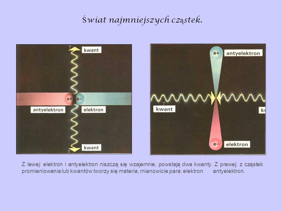 Ś wiat najmniejszych cz ą stek. Z lewej: elektron i antyelektron niszczą się wzajemnie, powstają dwa kwanty. Z prawej: z cząstek promieniowania lub kw