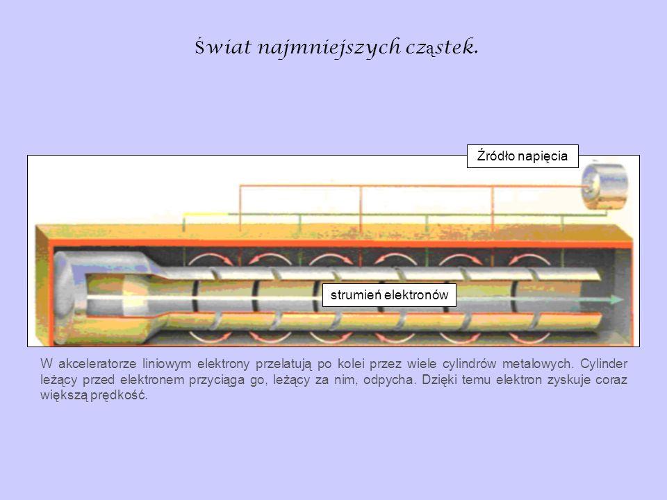 Ś wiat najmniejszych cz ą stek. strumień elektronów Źródło napięcia W akceleratorze liniowym elektrony przelatują po kolei przez wiele cylindrów metal