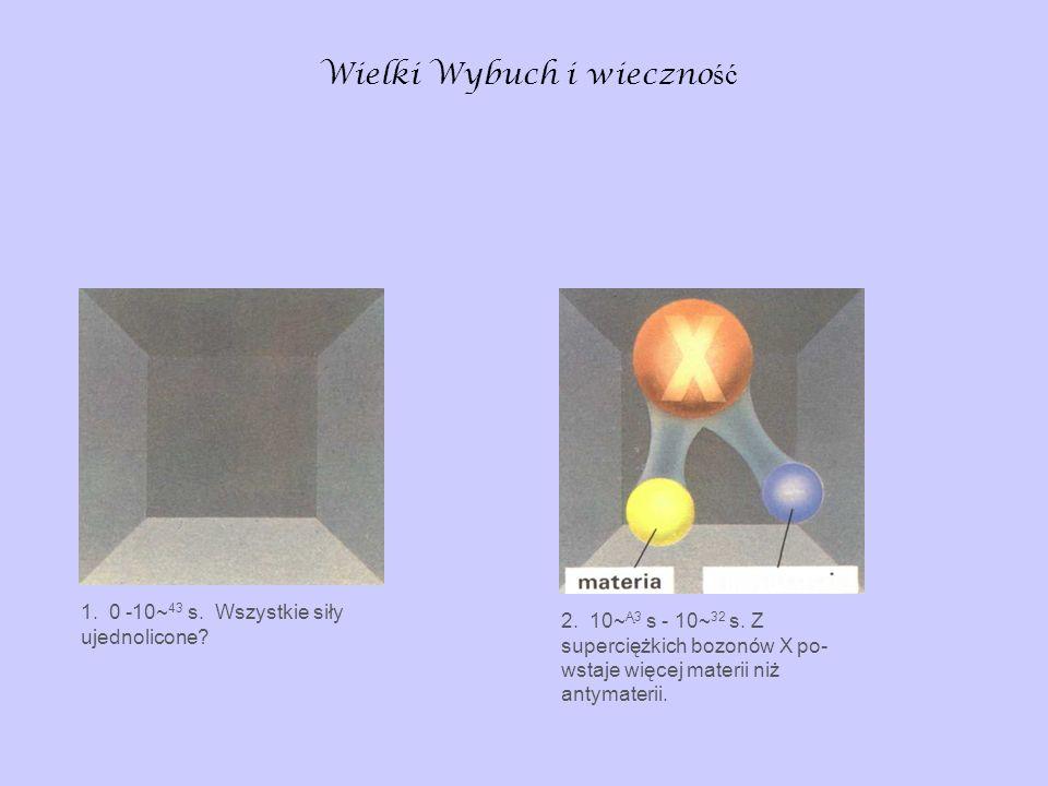 Wielki Wybuch i wieczno ść 1. 0 -10~ 43 s. Wszystkie siły ujednolicone? 2. 10~ Ą3 s - 10~ 32 s. Z superciężkich bozonów X po wstaje więcej materii ni