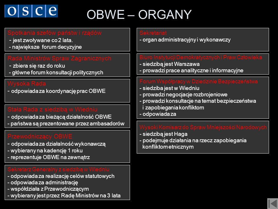OBWE – ORGANY Rada Ministrów Spraw Zagranicznych - zbiera się raz do roku - główne forum konsultacji politycznych Spotkania szefów państw i rządów - j