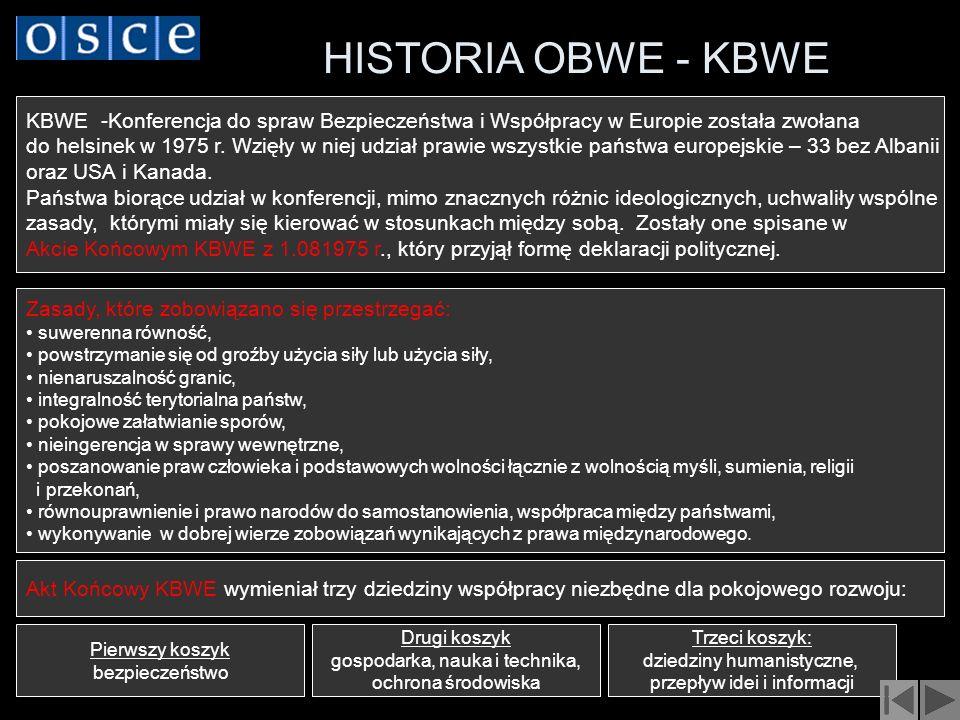 HISTORIA OBWE - KBWE Zasady, które zobowiązano się przestrzegać: suwerenna równość, powstrzymanie się od groźby użycia siły lub użycia siły, nienarusz