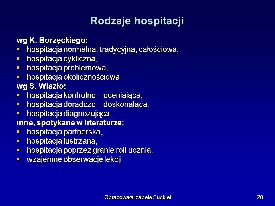 Opracowała Izabela Suckiel20 Rodzaje hospitacji wg K. Borzęckiego: hospitacja normalna, tradycyjna, całościowa, hospitacja normalna, tradycyjna, całoś