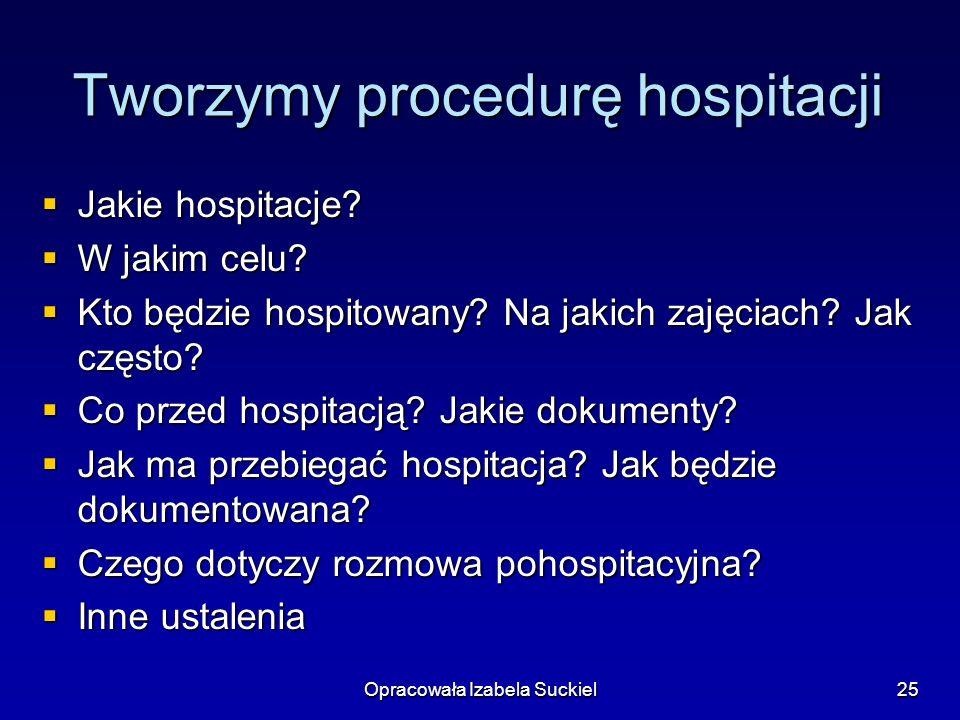 Opracowała Izabela Suckiel25 Tworzymy procedurę hospitacji Jakie hospitacje? Jakie hospitacje? W jakim celu? W jakim celu? Kto będzie hospitowany? Na