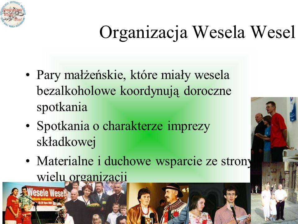 Program Wesela Wesel Artyści ludowi Kilkanaście zespołów tanecznych, grup wokalnych i orkiestr z Podhala, m.in..