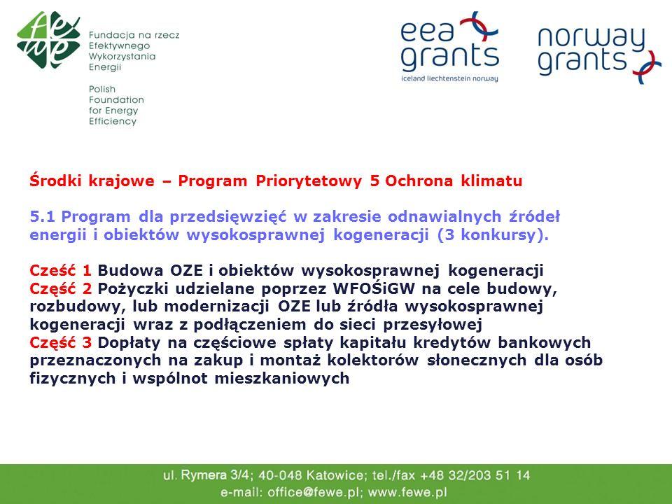 Środki krajowe – Program Priorytetowy 5 Ochrona klimatu 5.1 Program dla przedsięwzięć w zakresie odnawialnych źródeł energii i obiektów wysokosprawnej