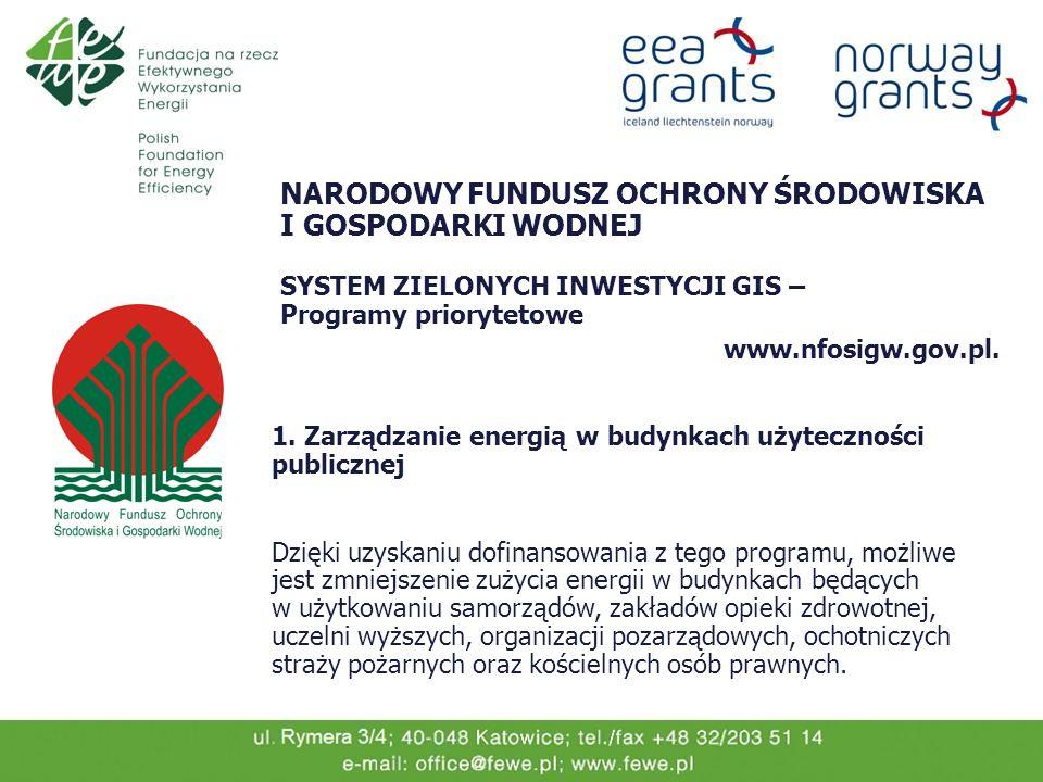 NARODOWY FUNDUSZ OCHRONY ŚRODOWISKA I GOSPODARKI WODNEJ SYSTEM ZIELONYCH INWESTYCJI GIS – Programy priorytetowe 1. Zarządzanie energią w budynkach uży