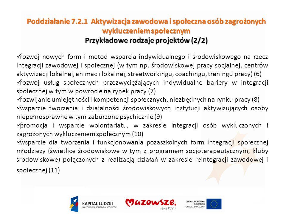Poddziałanie 7.2.1 Aktywizacja zawodowa i społeczna osób zagrożonych wykluczeniem społecznym Przykładowe rodzaje projektów (2/2) rozwój nowych form i metod wsparcia indywidualnego i środowiskowego na rzecz integracji zawodowej i społecznej (w tym np.