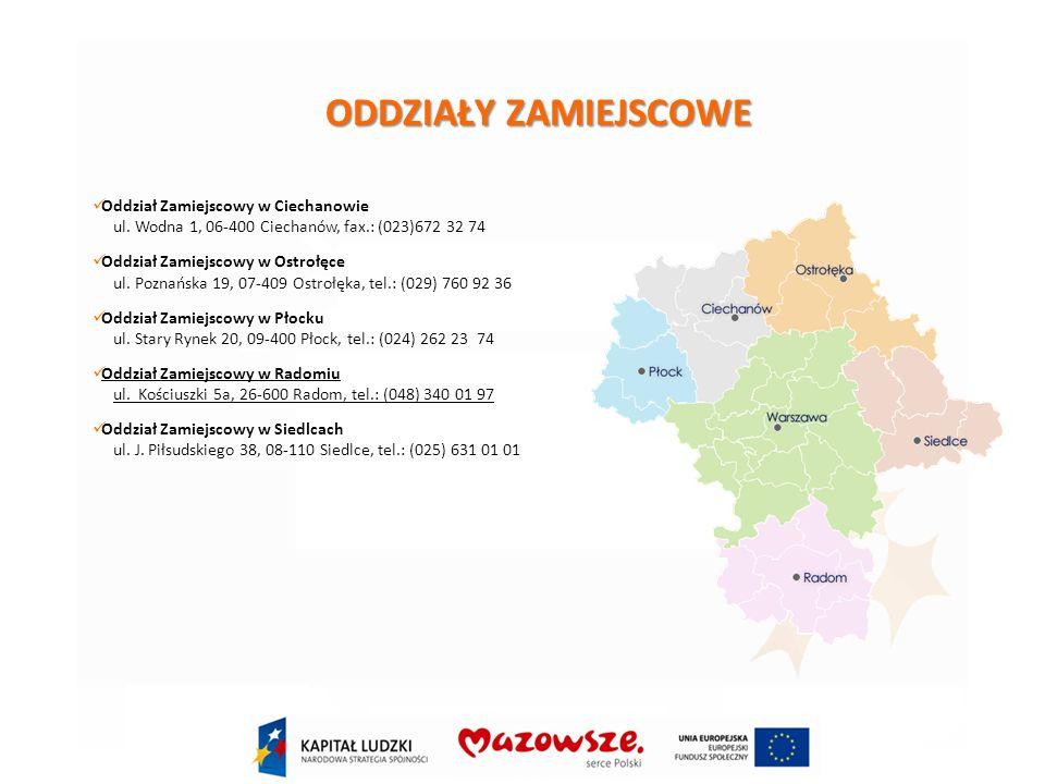 Poddziałanie 7.2.1 Aktywizacja zawodowa i społeczna osób zagrożonych wykluczeniem społecznym Kryteria strategiczne 2.