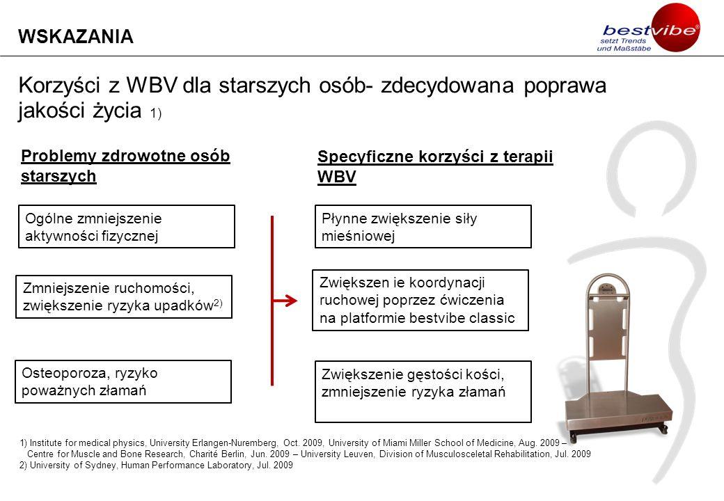 Ryzyko cukrzycy typu 2 może być zdecydowanie zredukowane poprzez WBV Whole body vibration dla cukrzyków: WSKAZANIA CUKRZYCA TYPU 2 WHOLE BODY VIBRATION Brak aktywności fizycznej Nadwaga/otyłość Komórki słabo reagują na insulinę// nasilenie insulino oporności) Zwiększanie wydzielania insulinę przez komórki ß trzustki Zwiększenie aktywności fizycznej powoduje zwiększenie wrażliwo komórek na insulinę ( zmniejszenie insulinoporności) powodując obniżenie poziomu cukru we krwi 1) Ikonieczność podawania leków doustnych, a potem insulinoterapia, gdy produkcja insuliny prze z trzustkę jest niewystarczaająca Whole body vibration zmniejsza następstwa cukrzycy poprzez odwrócenie jej przyczyn 1) American Heart Association, Aug.