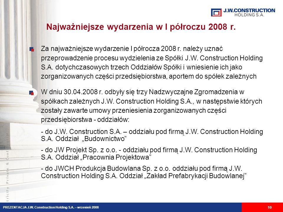 S t r i c t l y P r i v a t e & C o n f i d e n t i a l Najważniejsze wydarzenia w I półroczu 2008 r. 10 PREZENTACJA J.W. Construction Holding S.A. –