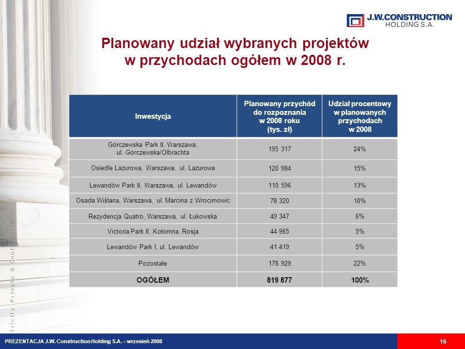 S t r i c t l y P r i v a t e & C o n f i d e n t i a l Planowany udział wybranych projektów w przychodach ogółem w 2008 r. 16 Inwestycja Planowany pr