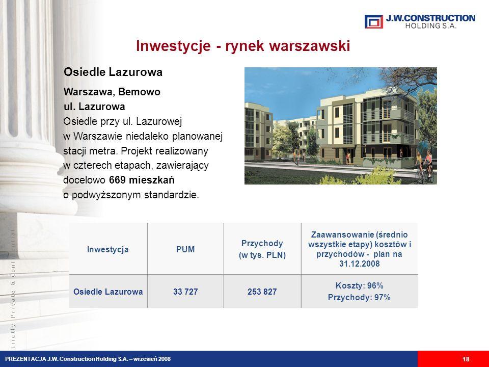 S t r i c t l y P r i v a t e & C o n f i d e n t i a l Inwestycje - rynek warszawski 18 Osiedle Lazurowa Warszawa, Bemowo ul.
