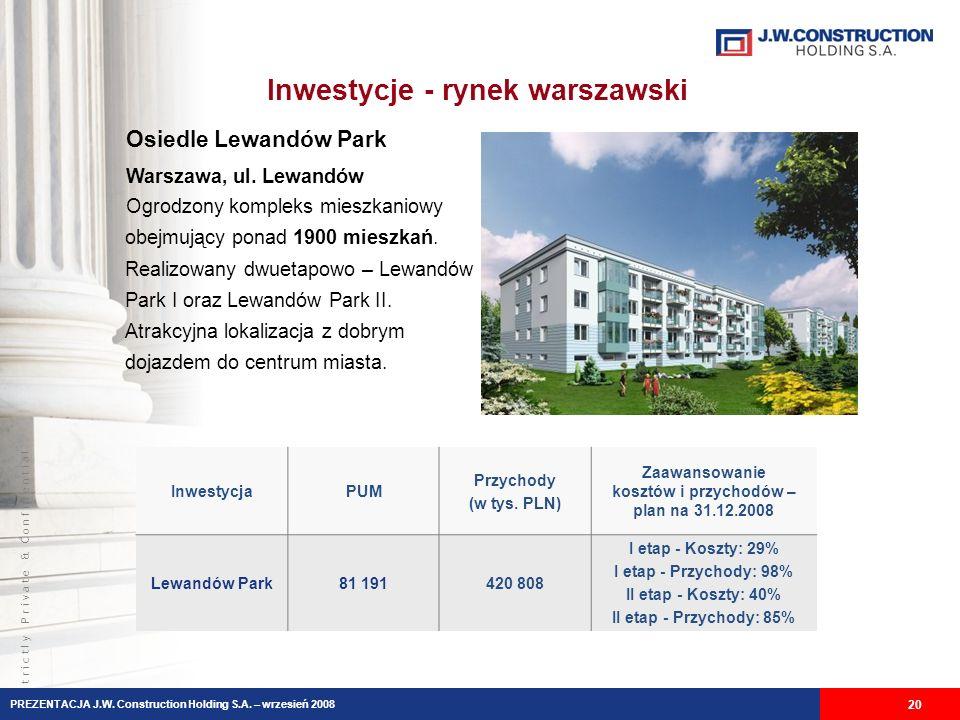 S t r i c t l y P r i v a t e & C o n f i d e n t i a l Inwestycje - rynek warszawski 20 Osiedle Lewandów Park Warszawa, ul.