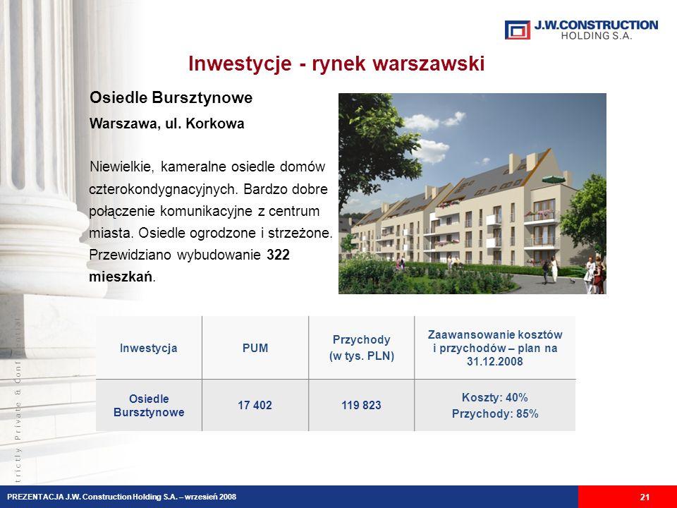 S t r i c t l y P r i v a t e & C o n f i d e n t i a l Inwestycje - rynek warszawski 21 Osiedle Bursztynowe Warszawa, ul.