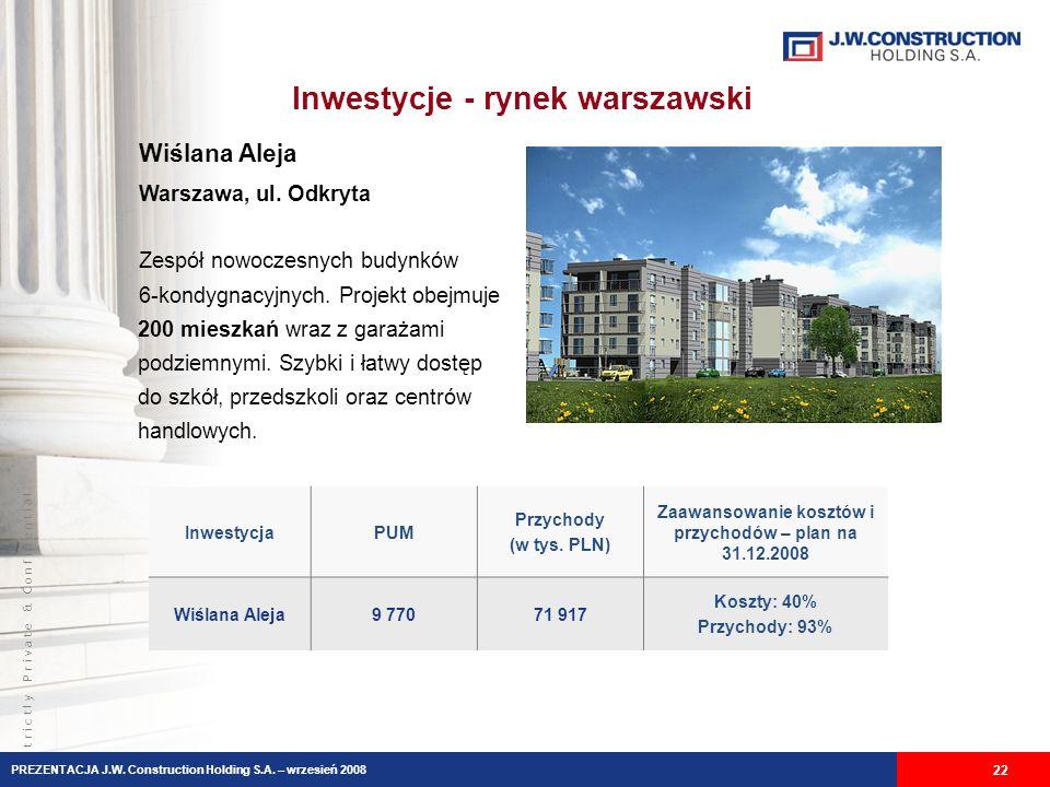 S t r i c t l y P r i v a t e & C o n f i d e n t i a l Inwestycje - rynek warszawski 22 Wiślana Aleja Warszawa, ul.