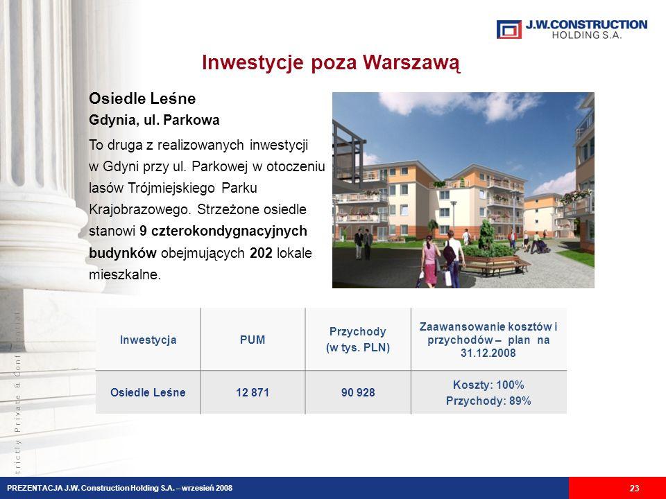 S t r i c t l y P r i v a t e & C o n f i d e n t i a l Inwestycje poza Warszawą 23 Osiedle Leśne Gdynia, ul. Parkowa To druga z realizowanych inwesty