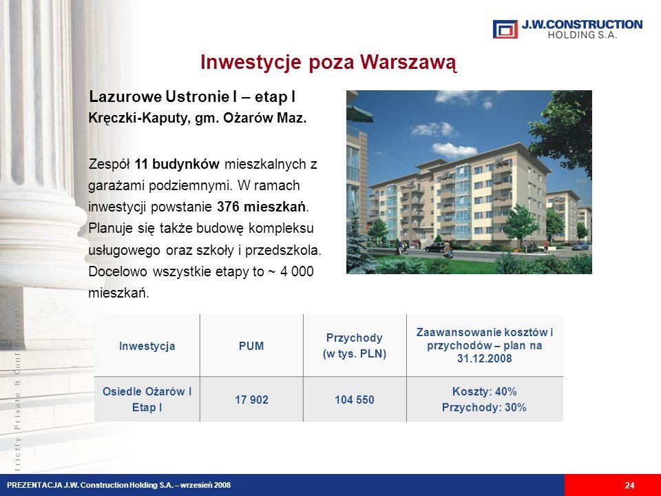 S t r i c t l y P r i v a t e & C o n f i d e n t i a l Inwestycje poza Warszawą 24 Lazurowe Ustronie I – etap I Kręczki-Kaputy, gm.