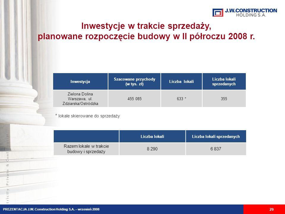 S t r i c t l y P r i v a t e & C o n f i d e n t i a l Inwestycje w trakcie sprzedaży, planowane rozpoczęcie budowy w II półroczu 2008 r. * lokale sk