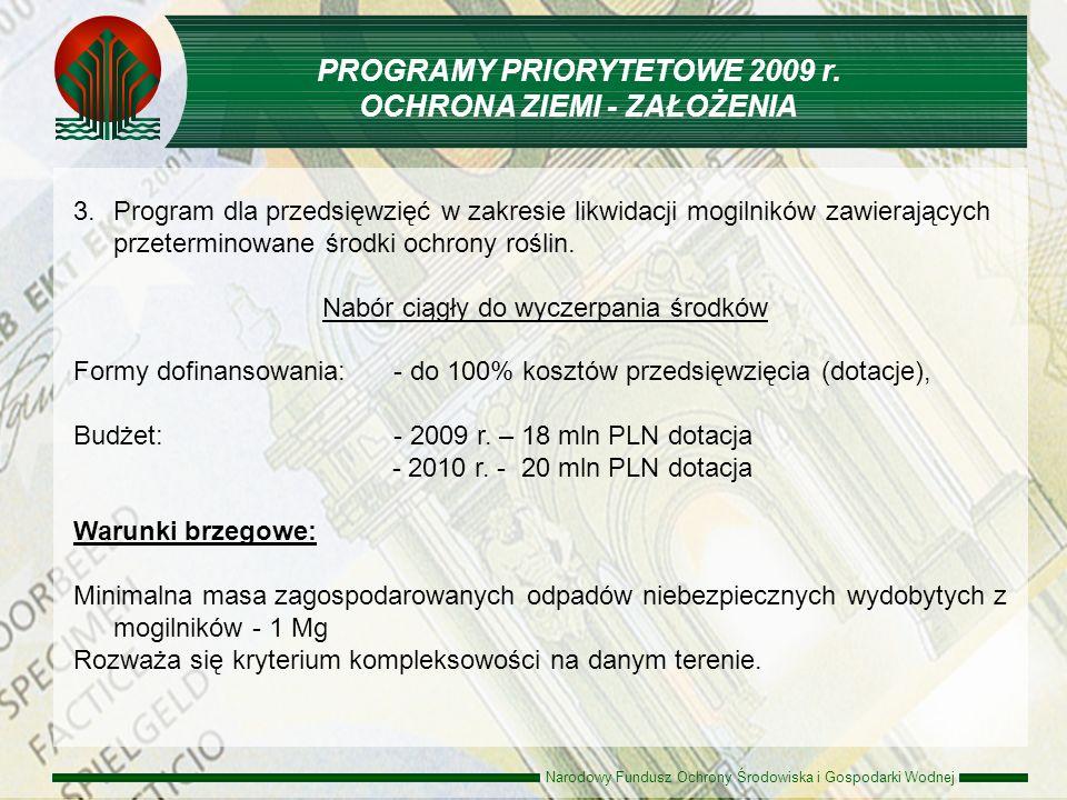 Narodowy Fundusz Ochrony Środowiska i Gospodarki Wodnej 3. 3.Program dla przedsięwzięć w zakresie likwidacji mogilników zawierających przeterminowane