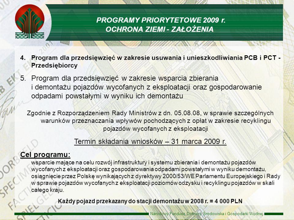 Narodowy Fundusz Ochrony Środowiska i Gospodarki Wodnej 4. 4.Program dla przedsięwzięć w zakresie usuwania i unieszkodliwiania PCB i PCT - Przedsiębio