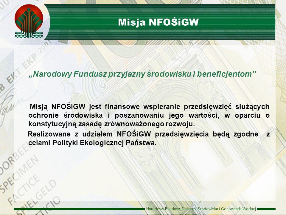 Narodowy Fundusz Ochrony Środowiska i Gospodarki Wodnej Narodowy Fundusz przyjazny środowisku i beneficjentom Misją NFOŚiGW jest finansowe wspieranie