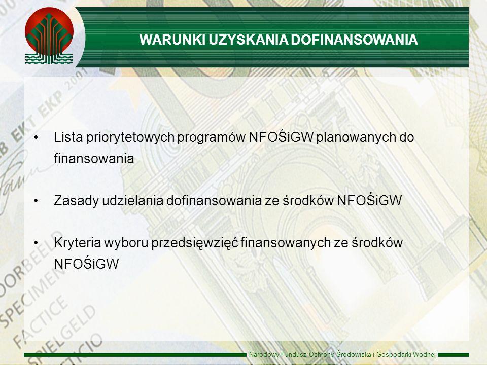 Narodowy Fundusz Ochrony Środowiska i Gospodarki Wodnej Lista priorytetowych programów NFOŚiGW planowanych do finansowania Zasady udzielania dofinanso