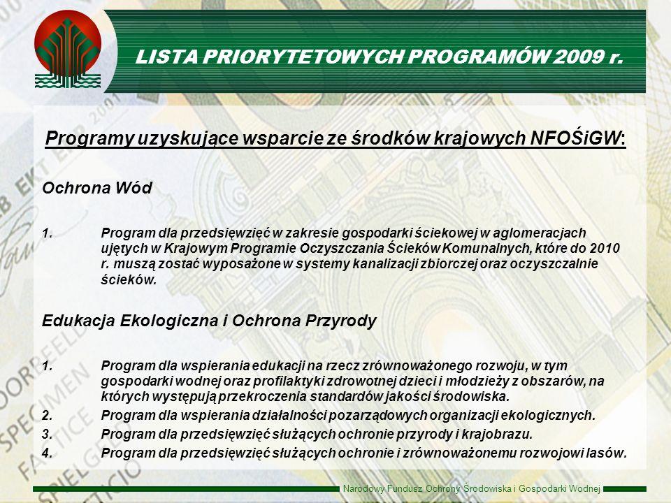 Narodowy Fundusz Ochrony Środowiska i Gospodarki Wodnej LISTA PRIORYTETOWYCH PROGRAMÓW 2009 r. Programy uzyskujące wsparcie ze środków krajowych NFOŚi