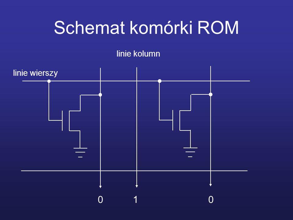 Schemat komórki ROM 0 1 0 linie kolumn linie wierszy