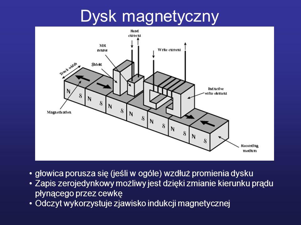 Dysk magnetyczny głowica porusza się (jeśli w ogóle) wzdłuż promienia dysku Zapis zerojedynkowy możliwy jest dzięki zmianie kierunku prądu płynącego p