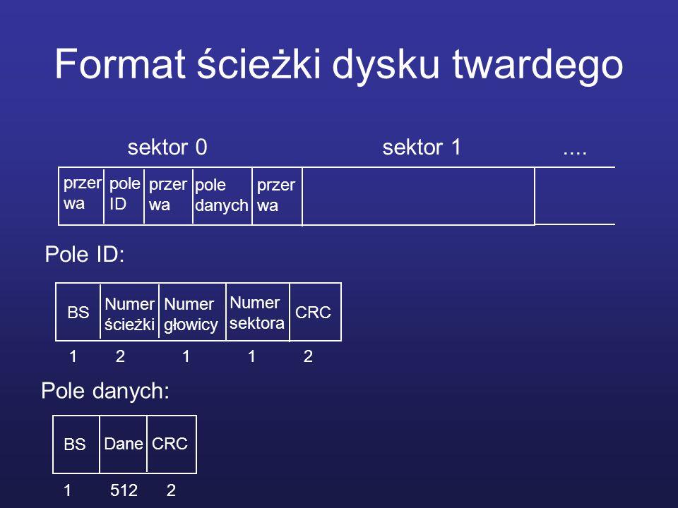 Format ścieżki dysku twardego sektor 0 sektor 1.... przer wa pole ID przer wa pole danych przer wa Pole ID: BS Numer ścieżki Numer głowicy Numer sekto