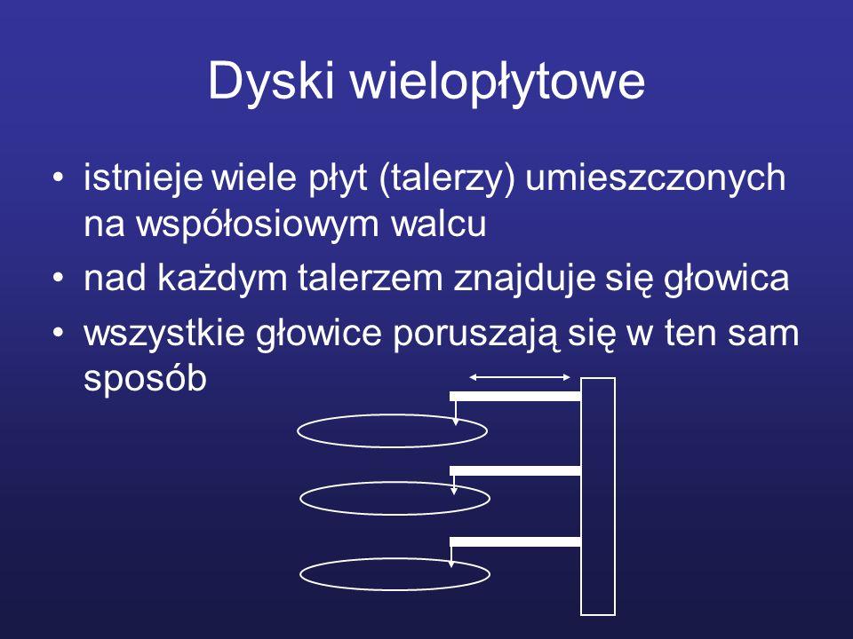 Dyski wielopłytowe istnieje wiele płyt (talerzy) umieszczonych na współosiowym walcu nad każdym talerzem znajduje się głowica wszystkie głowice porusz