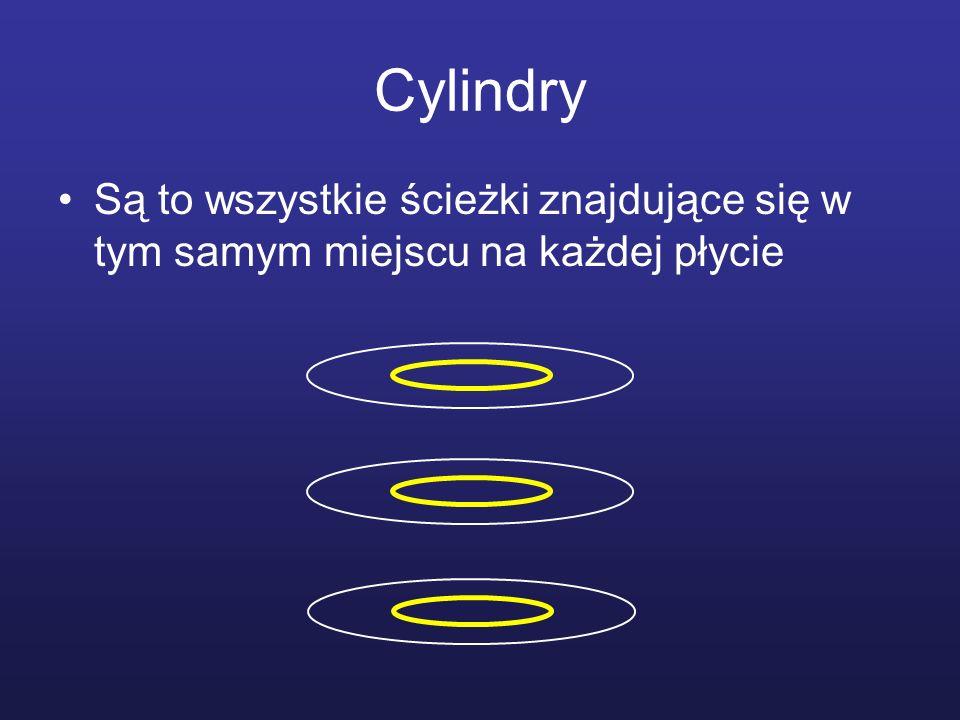 Cylindry Są to wszystkie ścieżki znajdujące się w tym samym miejscu na każdej płycie