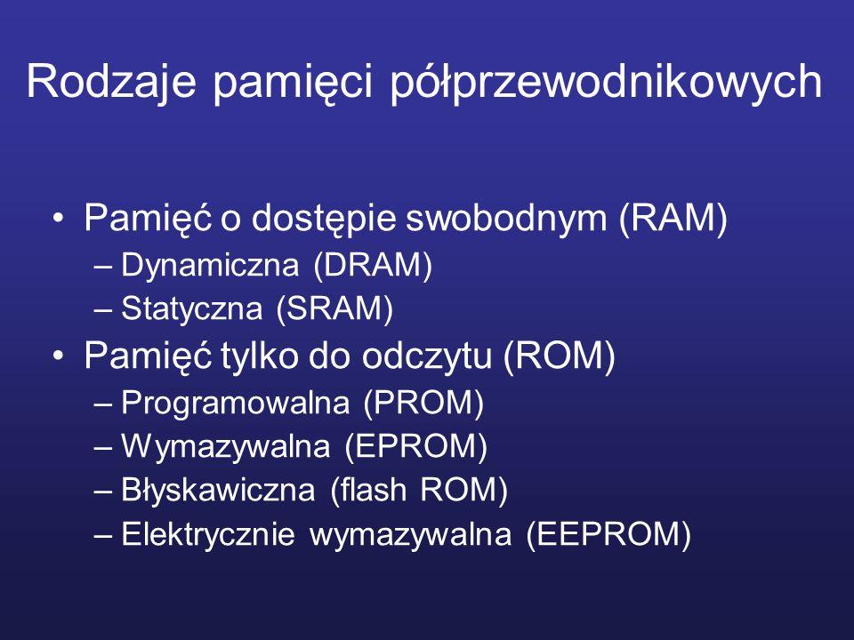 Rodzaje pamięci półprzewodnikowych Pamięć o dostępie swobodnym (RAM) –Dynamiczna (DRAM) –Statyczna (SRAM) Pamięć tylko do odczytu (ROM) –Programowalna
