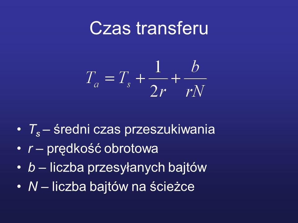 Czas transferu T s – średni czas przeszukiwania r – prędkość obrotowa b – liczba przesyłanych bajtów N – liczba bajtów na ścieżce