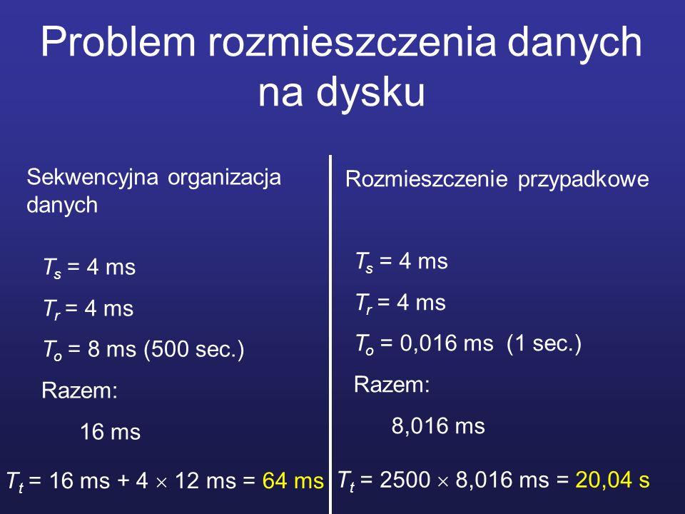 Problem rozmieszczenia danych na dysku Sekwencyjna organizacja danych T s = 4 ms T r = 4 ms T o = 8 ms (500 sec.) Razem: 16 ms Rozmieszczenie przypadk
