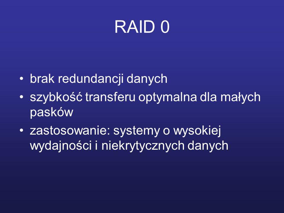 RAID 0 brak redundancji danych szybkość transferu optymalna dla małych pasków zastosowanie: systemy o wysokiej wydajności i niekrytycznych danych