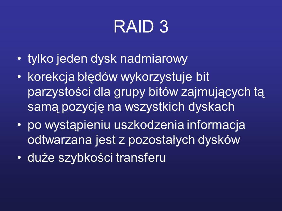 RAID 3 tylko jeden dysk nadmiarowy korekcja błędów wykorzystuje bit parzystości dla grupy bitów zajmujących tą samą pozycję na wszystkich dyskach po w
