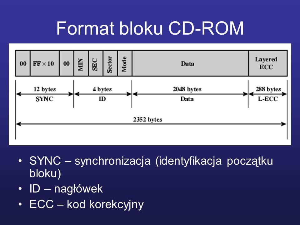 Format bloku CD-ROM SYNC – synchronizacja (identyfikacja początku bloku) ID – nagłówek ECC – kod korekcyjny