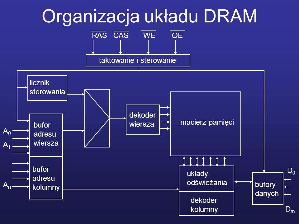 Przykład organizacji układu DRAM Pamięć 16 Mb organizacja logiczna: 4M 4b (4 układy o rozmiarach 2048 2048) do zaadresowania każdego wiersza w układzie potrzeba 11 linii, podobnie jak dla kolumny