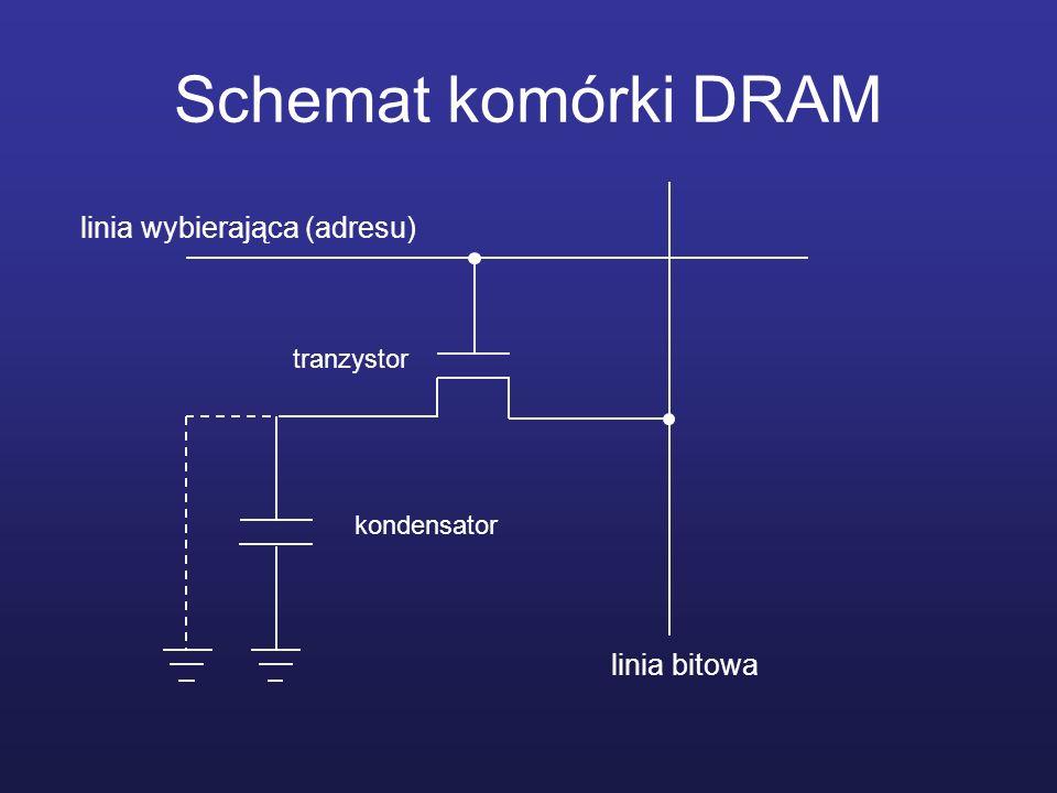 Schemat komórki DRAM linia wybierająca (adresu) linia bitowa kondensator tranzystor