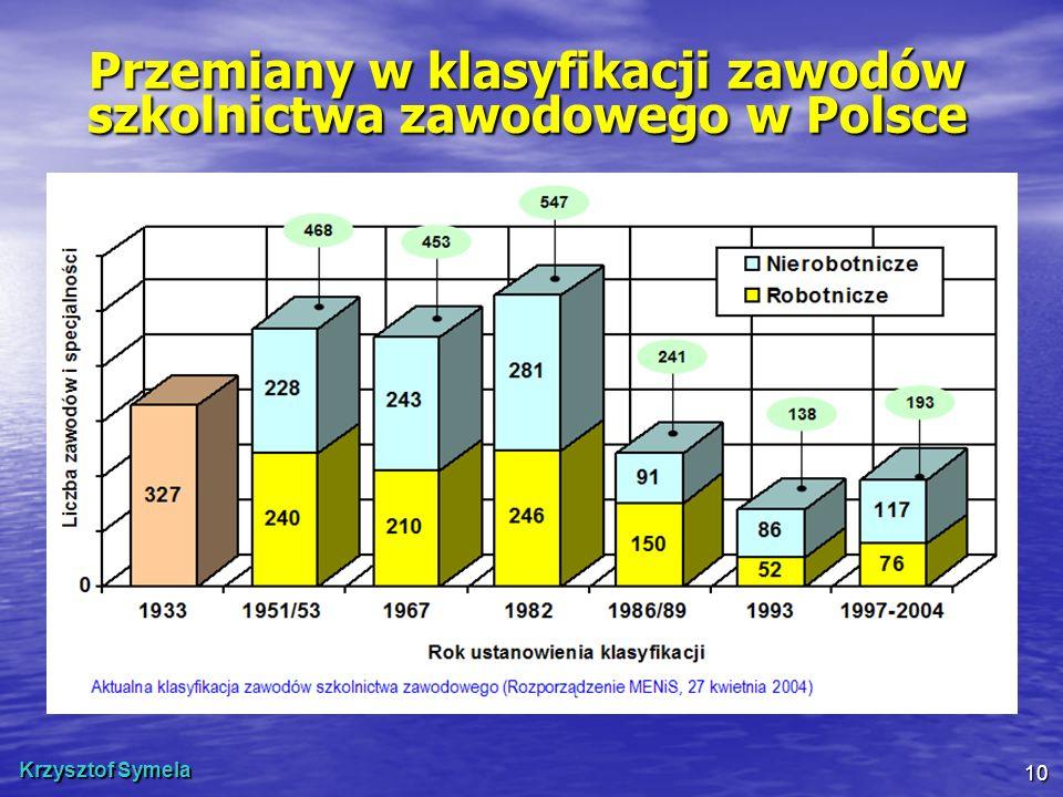 Krzysztof Symela 10 Przemiany w klasyfikacji zawodów szkolnictwa zawodowego w Polsce