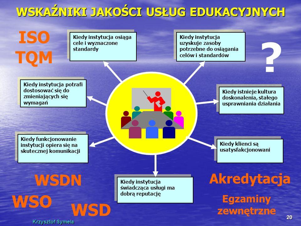Krzysztof Symela 20 WSKAŹNIKI JAKOŚCI USŁUG EDUKACYJNYCH Kiedy instytucja osiąga cele i wyznaczone standardy Kiedy instytucja uzyskuje zasoby potrzebn