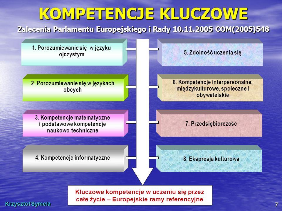 Krzysztof Symela 7 KOMPETENCJE KLUCZOWE Zalecenia Parlamentu Europejskiego i Rady 10.11.2005 COM(2005)548 1. Porozumiewanie się w języku ojczystym 2.