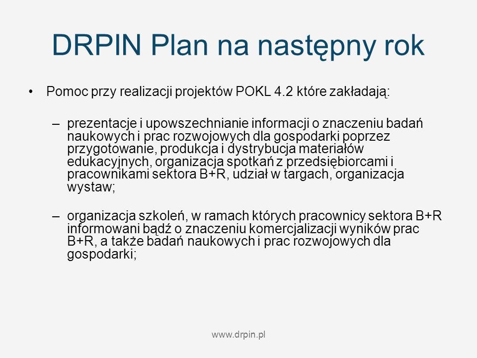 www.drpin.pl DRPIN Plan na następny rok Pomoc przy realizacji projektów POKL 4.2 które zakładają: –prezentacje i upowszechnianie informacji o znaczeniu badań naukowych i prac rozwojowych dla gospodarki poprzez przygotowanie, produkcja i dystrybucja materiałów edukacyjnych, organizacja spotkań z przedsiębiorcami i pracownikami sektora B+R, udział w targach, organizacja wystaw; –organizacja szkoleń, w ramach których pracownicy sektora B+R informowani bądź o znaczeniu komercjalizacji wyników prac B+R, a także badań naukowych i prac rozwojowych dla gospodarki;