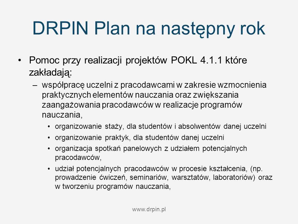 www.drpin.pl DRPIN Plan na następny rok Pomoc przy realizacji projektów POKL 4.1.1 które zakładają: –współpracę uczelni z pracodawcami w zakresie wzmo